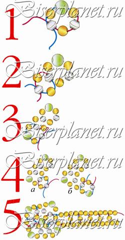 Схема к кольцу Ретротриумф
