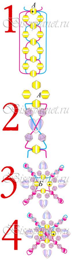 Схема к кольцу Аквилея